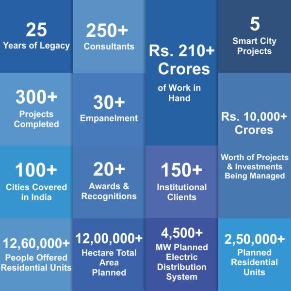 Overview - Rudrabhishek Enterprises Limited