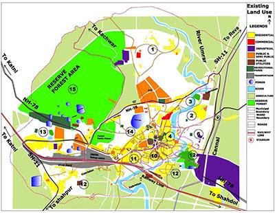 City-Development-Plan1
